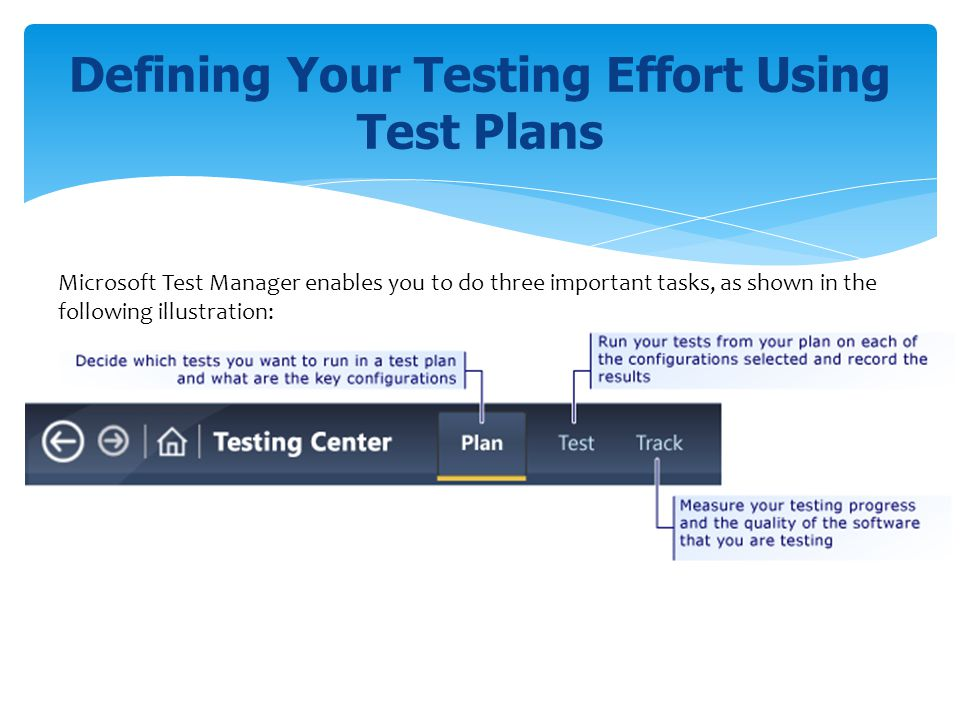Defining Your Testing Effort Using Test Plans Microsoft Test Manager enables you to do three important tasks, as shown in the following illustration: