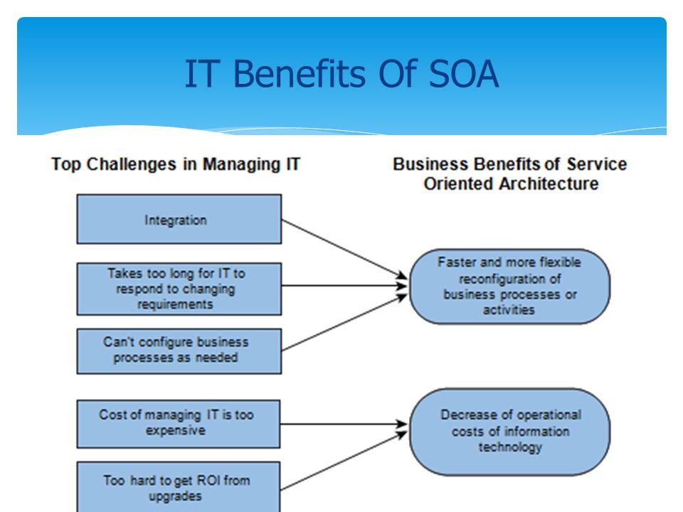 IT Benefits Of SOA