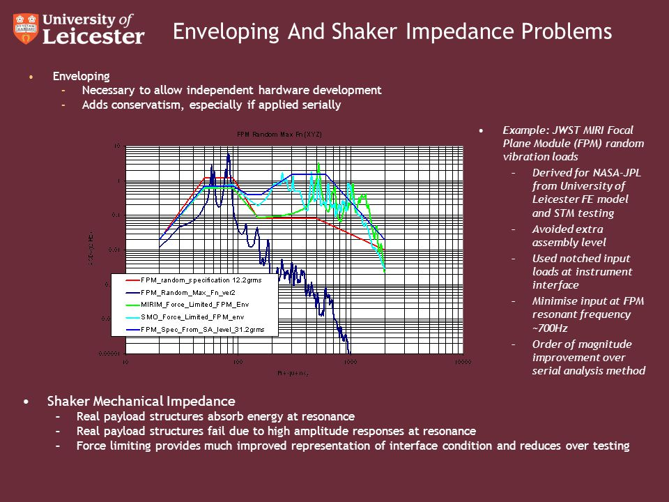 Enveloping And Shaker Impedance Problems Enveloping –Necessary to allow independent hardware development –Adds conservatism, especially if applied ser