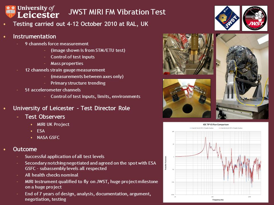 JWST MIRI FM Vibration Test Testing carried out 4-12 October 2010 at RAL, UK Instrumentation –9 channels force measurement –(image shown is from STM/ETU test) –Control of test inputs –Mass properties –12 channels strain gauge measurement –(measurements between axes only) –Primary structure trending –51 accelerometer channels –Control of test inputs, limits, environments University of Leicester – Test Director Role –Test Observers MIRI UK Project ESA NASA GSFC Outcome –Successful application of all test levels –Secondary notching negotiated and agreed on the spot with ESA GSFC - subassembly levels all respected –All health checks nominal –MIRI Instrument qualified to fly on JWST, huge project milestone on a huge project –End of 7 years of design, analysis, documentation, argument, negotiation, testing