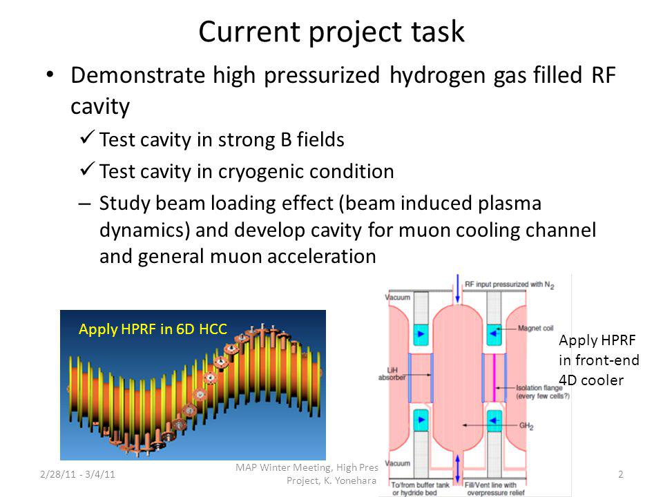 Current project task Demonstrate high pressurized hydrogen gas filled RF cavity Test cavity in strong B fields Test cavity in cryogenic condition – St