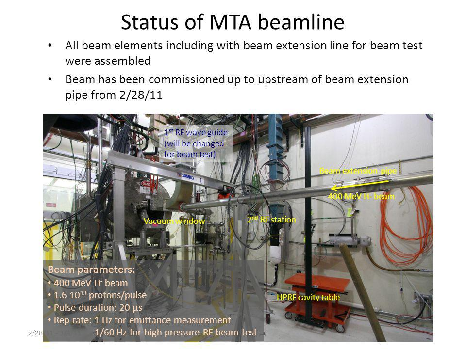 Status of MTA beamline All beam elements including with beam extension line for beam test were assembled Beam has been commissioned up to upstream of