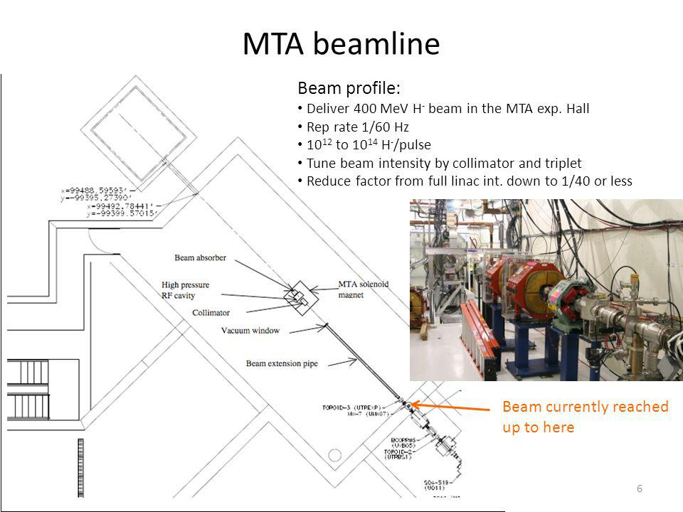 MTA beamline 2/28/11 - 3/4/11 MAP Winter Meeting, High Pressure Cavity Project, K. Yonehara 6 Beam profile: Deliver 400 MeV H - beam in the MTA exp. H