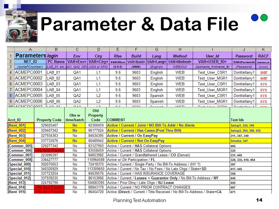 14 Parameter & Data File Planning Test Automation 14