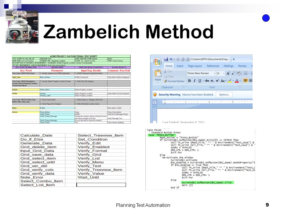 Zambelich Method 9Planning Test Automation 9