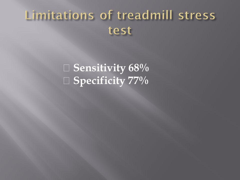Sensitivity 68% Specificity 77%