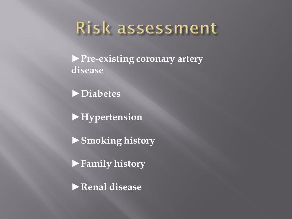 Pre-existing coronary artery disease Diabetes Hypertension Smoking history Family history Renal disease