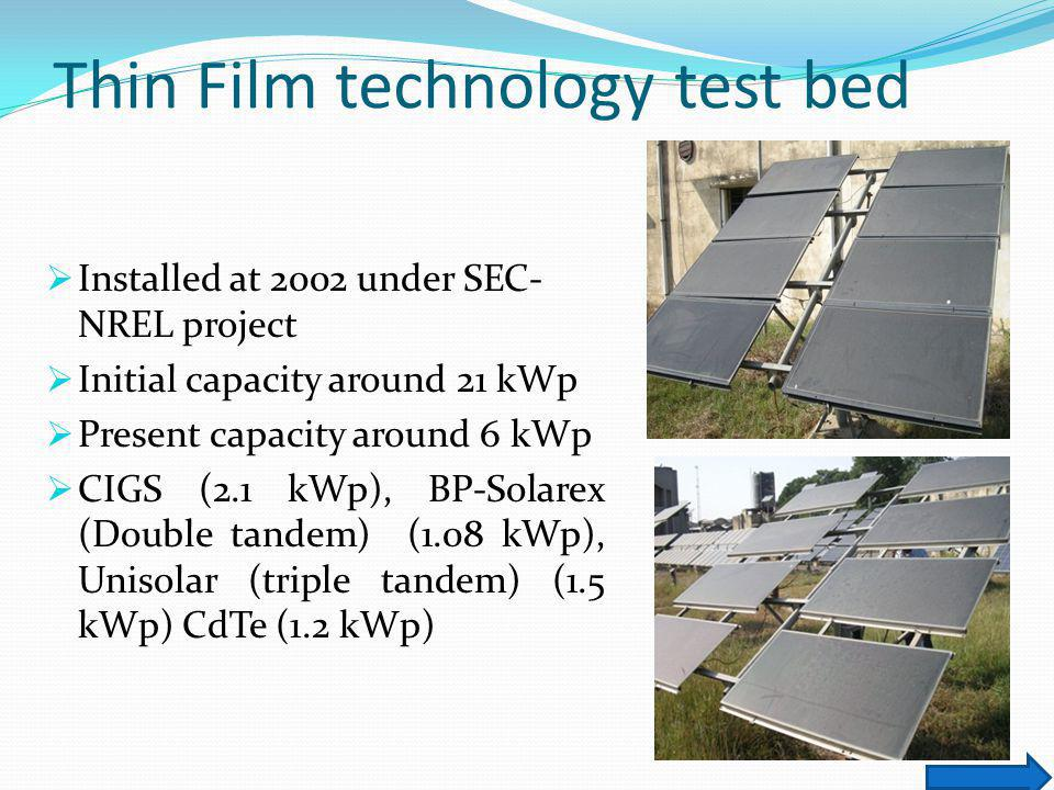 Installed at 2002 under SEC- NREL project Initial capacity around 21 kWp Present capacity around 6 kWp CIGS (2.1 kWp), BP-Solarex (Double tandem) (1.08 kWp), Unisolar (triple tandem) (1.5 kWp) CdTe (1.2 kWp) Thin Film technology test bed