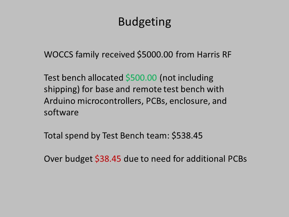 Budgeting WOCCS family received $5000.00 from Harris RF Test bench allocated $500.00 (not including shipping) for base and remote test bench with Arduino microcontrollers, PCBs, enclosure, and software Total spend by Test Bench team: $538.45 Over budget $38.45 due to need for additional PCBs