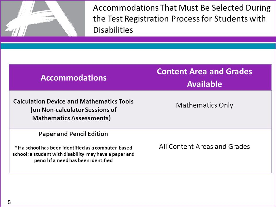 Accommodations That Must Be Selected During the Test Registration Process for English Learners 9 Accommodations Content Area and Grades Available Extended TimeAll Content Areas and All Grades General Administration Directions Clarifies in Students Native Language All Content Areas and All Grades General Administration Directions Read Aloud and Repeated as Needed in Students Native Language All Content Areas and All Grades Scribing or Speech-to-Text: Responses Dictated for the Mathematics assessments in English Mathematics only and All Grades Word to Word Dictionary (English/Native Language) All Content Areas and All Grades