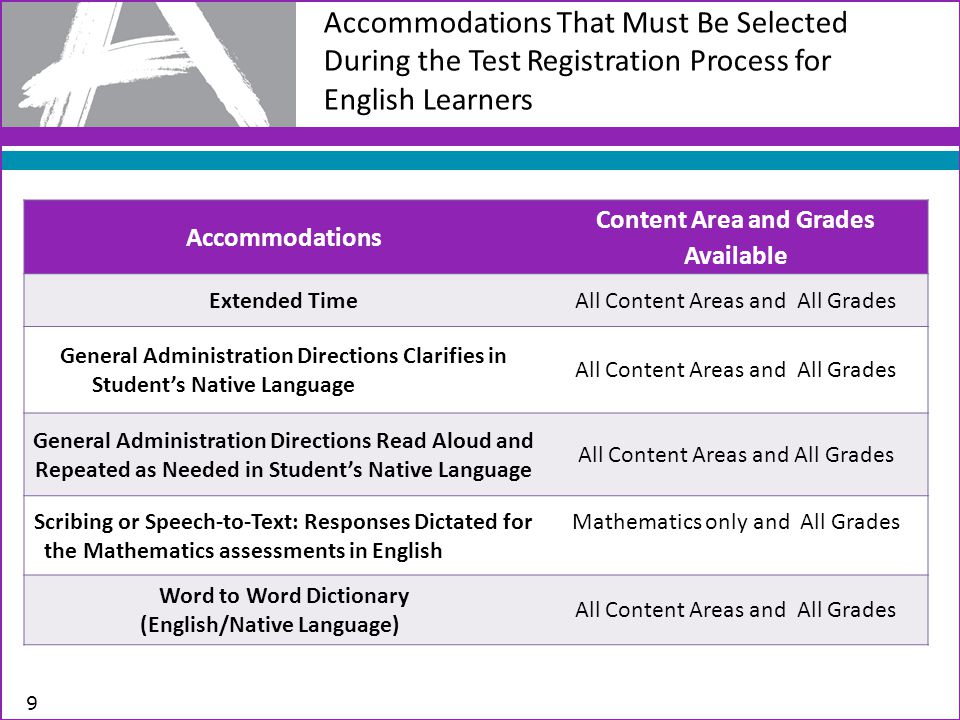 Accessibility Features and Accommodations Available by Test Form Only 20 Accessibility Features or Accommodation Form Assessment Component, Content Area and Grades available Answer Masking EOY Only ELA: Grades 3, 5, 8, 11 Math: Grades 4, 7, Algebra I, and Geometry Background/Font Color (Color Contrast) PBA and EOY ELA: Grades 3, 5, 8, 11 Math: Grades 4, 7, Algebra I, and Geometry *There are 5 options available; refer to the PARCC Accessibility Features and Accommodations Manual for color options.
