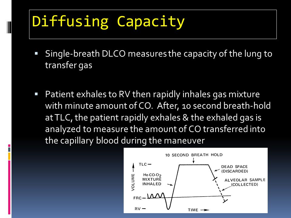 Diffusing Capacity Single-breath DLCO measures the capacity of the lung to transfer gas Patient exhales to RV then rapidly inhales gas mixture with mi
