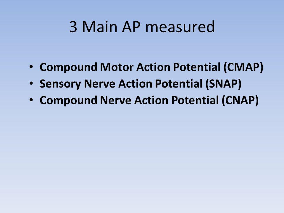 3 Main AP measured Compound Motor Action Potential (CMAP) Sensory Nerve Action Potential (SNAP) Compound Nerve Action Potential (CNAP)