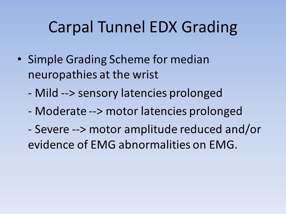 Carpal Tunnel EDX Grading Simple Grading Scheme for median neuropathies at the wrist - Mild --> sensory latencies prolonged - Moderate --> motor laten