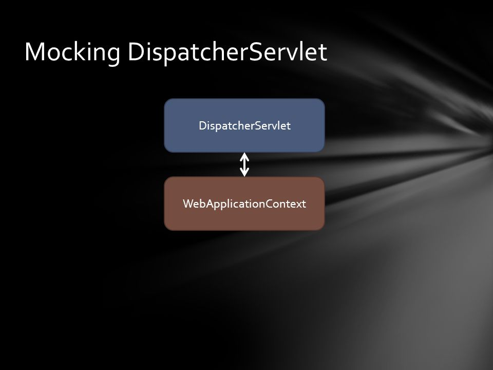 Mocking DispatcherServlet DispatcherServlet WebApplicationContext