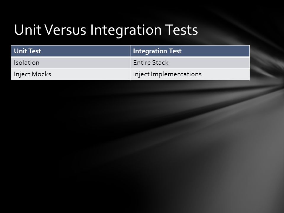 Unit TestIntegration Test IsolationEntire Stack Inject MocksInject Implementations Unit Versus Integration Tests
