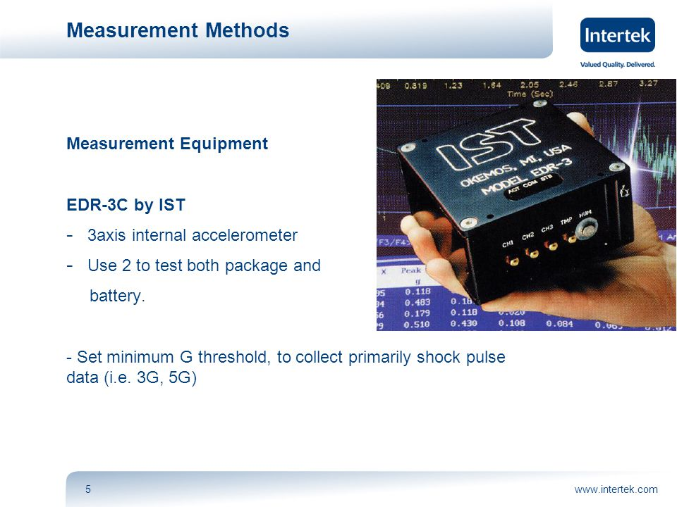 www.intertek.com5 Measurement Methods Measurement Equipment EDR-3C by IST - 3axis internal accelerometer - Use 2 to test both package and battery.