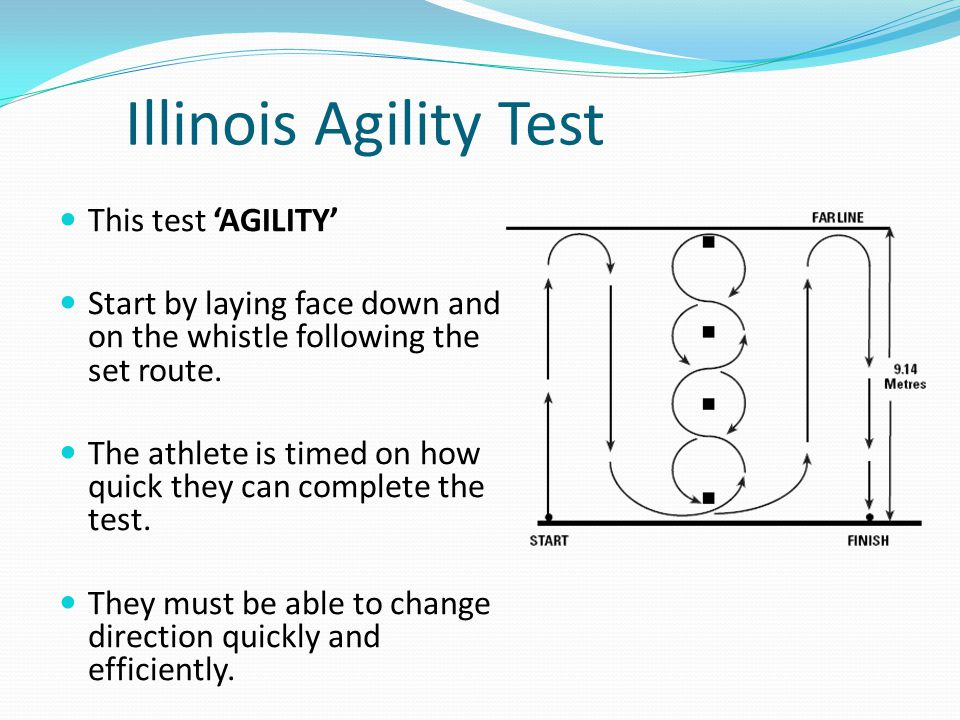 Illinois Agility Test This test AGILITY Start by laying face down and on the whistle following the set route. The athlete is timed on how quick they c