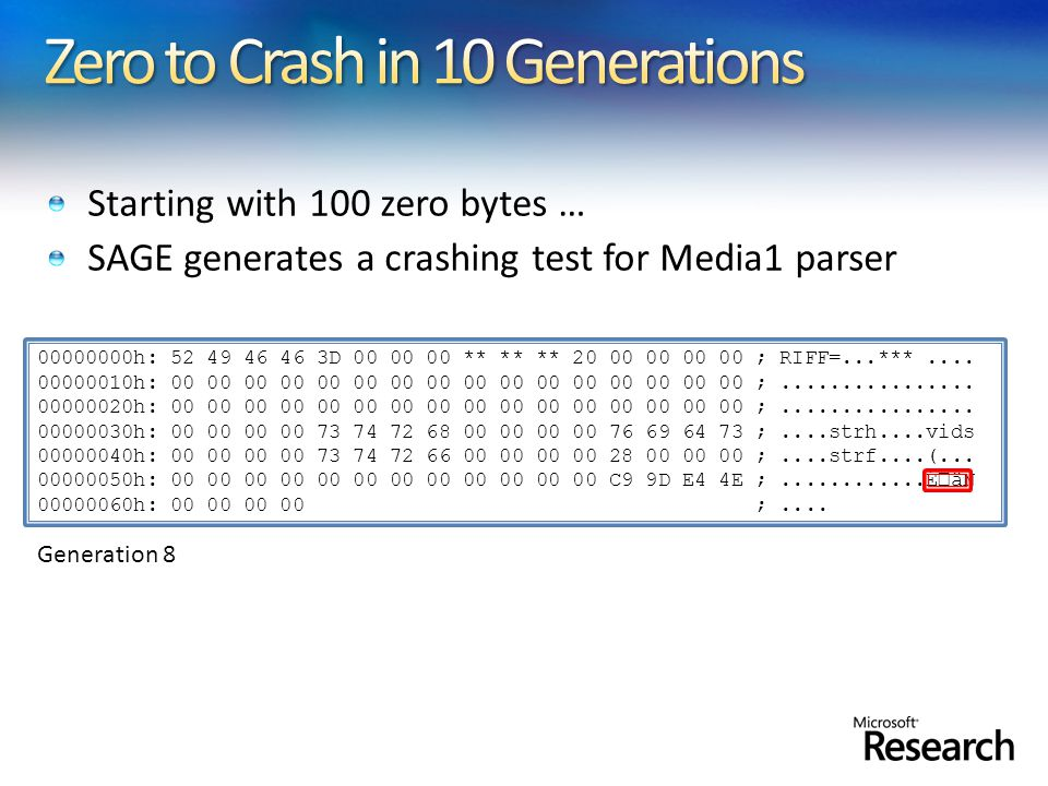 Starting with 100 zero bytes … SAGE generates a crashing test for Media1 parser 00000000h: 52 49 46 46 3D 00 00 00 ** ** ** 20 00 00 00 00 ; RIFF=...*