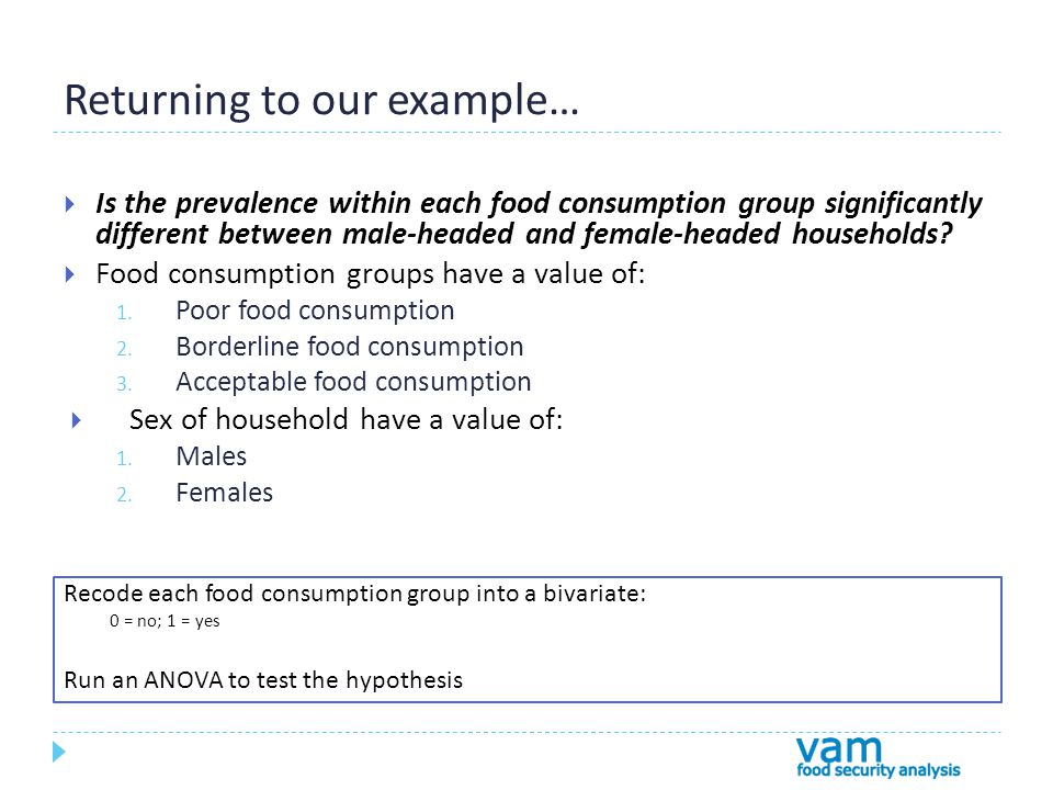 Returning to our example… Is the prevalence within each food consumption group significantly different between male-headed and female-headed households.