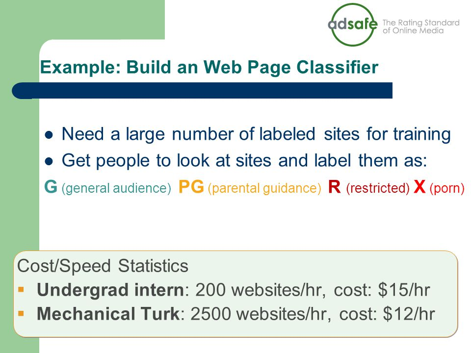 Example: Build an Web Page Classifier Need a large number of labeled sites for training Get people to look at sites and label them as: G (general audience) PG (parental guidance) R (restricted) X (porn) Cost/Speed Statistics Undergrad intern: 200 websites/hr, cost: $15/hr Mechanical Turk: 2500 websites/hr, cost: $12/hr Cost/Speed Statistics Undergrad intern: 200 websites/hr, cost: $15/hr Mechanical Turk: 2500 websites/hr, cost: $12/hr