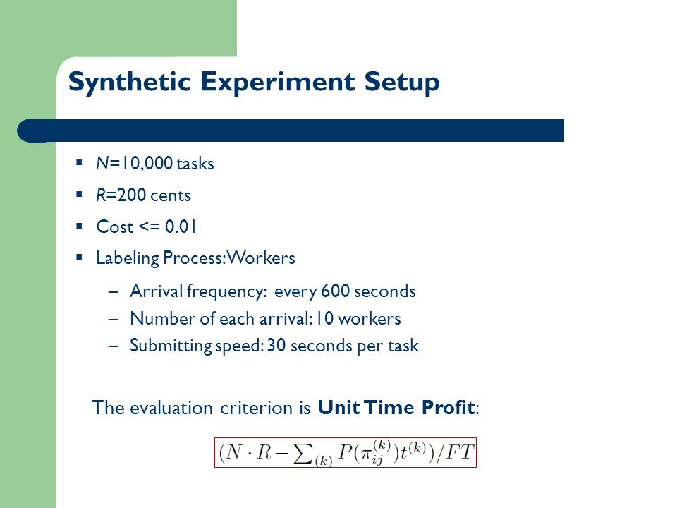 Synthetic Experiment Setup N=10,000 tasks R=200 cents Cost <= 0.01 Labeling Process: Workers –Arrival frequency: every 600 seconds –Number of each arrival: 10 workers –Submitting speed: 30 seconds per task The evaluation criterion is Unit Time Profit: