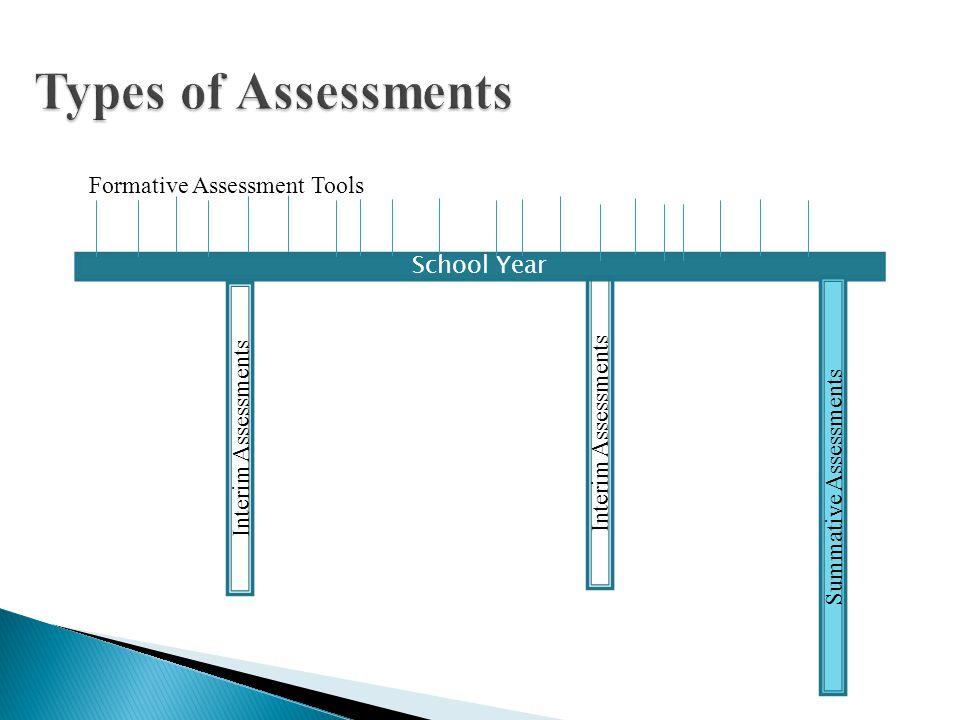 School Year Summative Assessments Formative Assessment Tools Interim Assessments