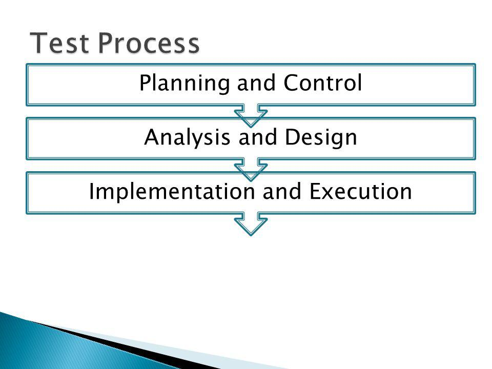 Planning and Control Analysis and Design Implementation and Execution