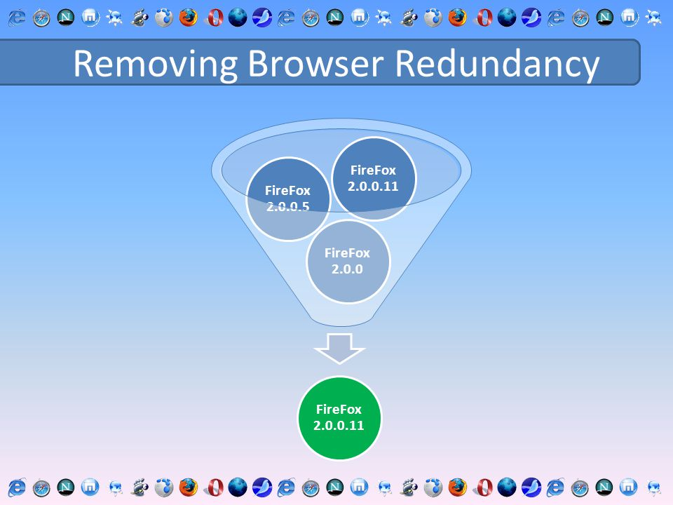 Removing Browser Redundancy FireFox 2.0.0 FireFox 2.0.0.5 FireFox 2.0.0.11