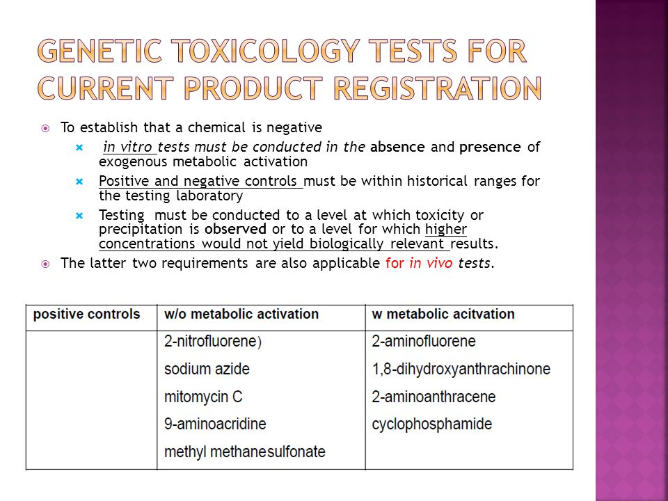 To establish that a chemical is negative in vitro tests must be conducted in the absence and presence of exogenous metabolic activation Positive and negative controls must be within historical ranges for the testing laboratory Testing must be conducted to a level at which toxicity or precipitation is observed or to a level for which higher concentrations would not yield biologically relevant results.