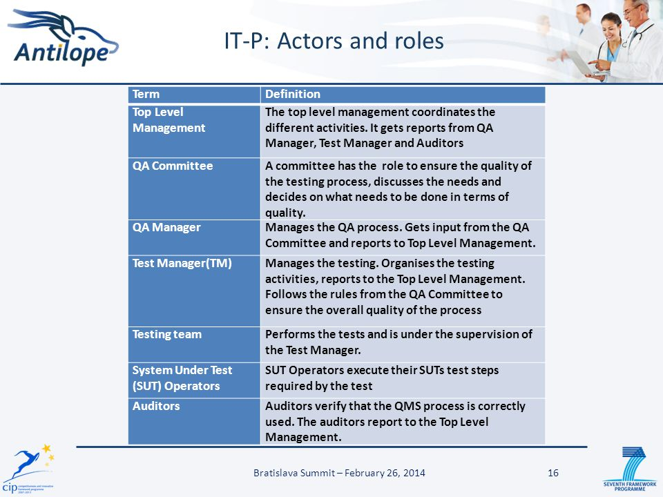 IT-P: Actors and roles 16 TermDefinition Top Level Management The top level management coordinates the different activities. It gets reports from QA M