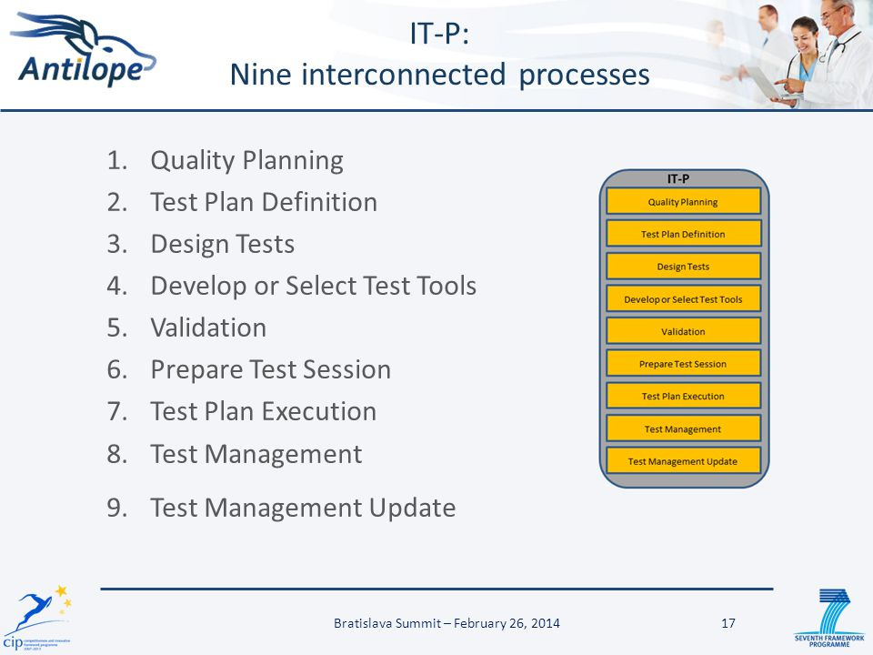 1.Quality Planning 2.Test Plan Definition 3.Design Tests 4.Develop or Select Test Tools 5.Validation 6.Prepare Test Session 7.Test Plan Execution 8.Te
