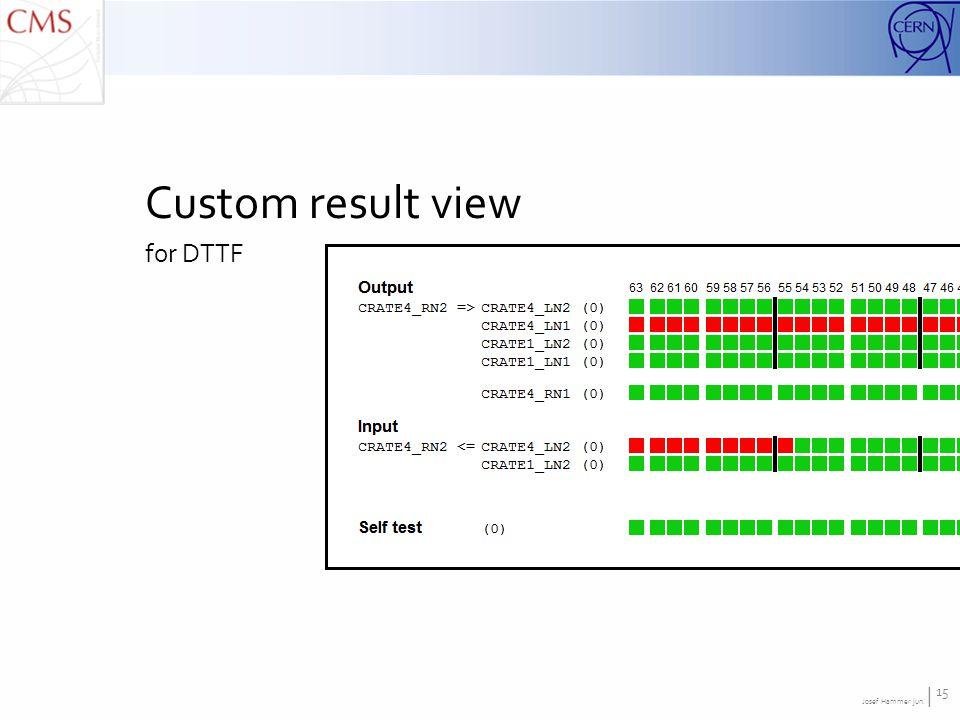 Josef Hammer jun. | 15 Custom result view for DTTF