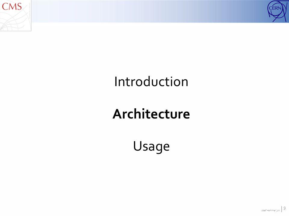 Josef Hammer jun. | 9 Introduction Architecture Usage