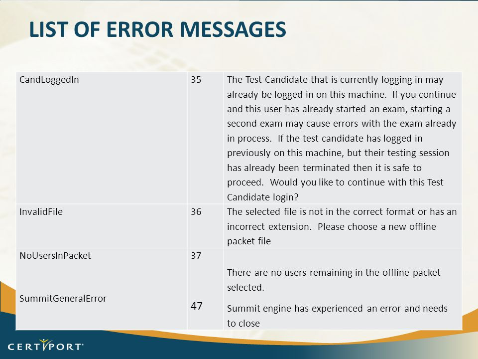 LIST OF ERROR MESSAGES CandLoggedIn35 The Test Candidate that is currently logging in may already be logged in on this machine. If you continue and th