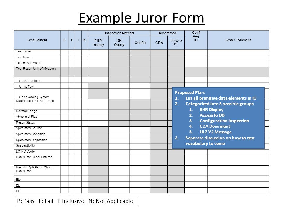 Example Juror Form Test ElementPFIN Inspection MethodAutomated Conf Req ID Tester Comment EHR Display DB Query ConfigCDA HL7 V2 to PH Test Type Test Name Test Result Value Test Result Unit of Measure Units Identifier Units Text Units Coding System Date/Time Test Performed Normal Range Abnormal Flag Result Status Specimen Source Specimen Condition Specimen Disposition Susceptibility LOINC Code Date/Time Order Entered Results Rpt/Status Chng - Date/Time Etc.