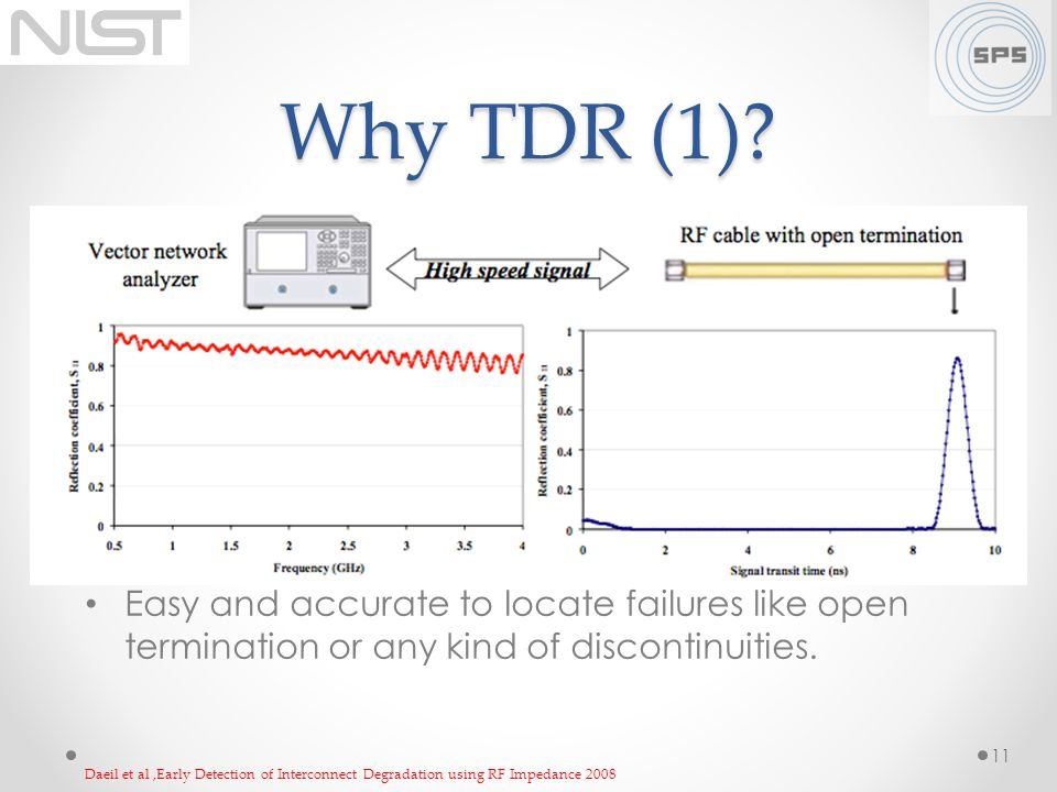 Why TDR (1)? Easy and accurate to locate failures like open termination or any kind of discontinuities. 11 Daeil et al,Early Detection of Interconnect