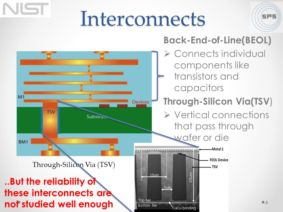 6 6 Interconnects Back-End-of-Line(BEOL) Connects individual components like transistors and capacitors Through-Silicon Via(TSV ) Vertical connections