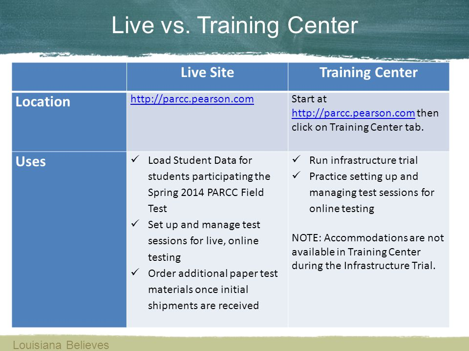Live SiteTraining Center Location http://parcc.pearson.comStart at http://parcc.pearson.com then click on Training Center tab. http://parcc.pearson.co
