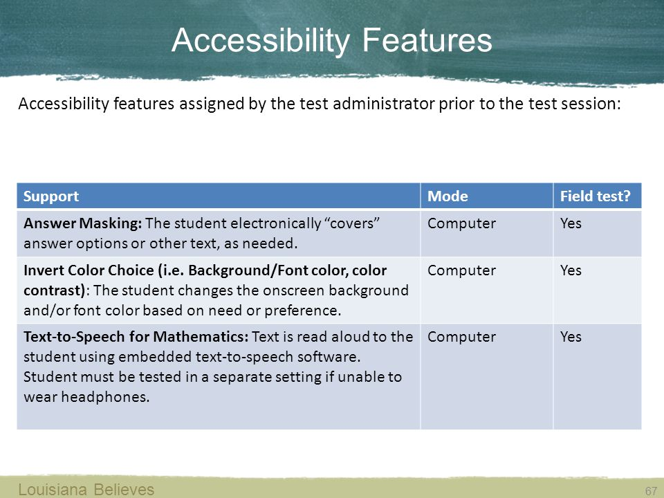 Accessibility Features Louisiana Believes 67 Accessibility features assigned by the test administrator prior to the test session: SupportModeField tes