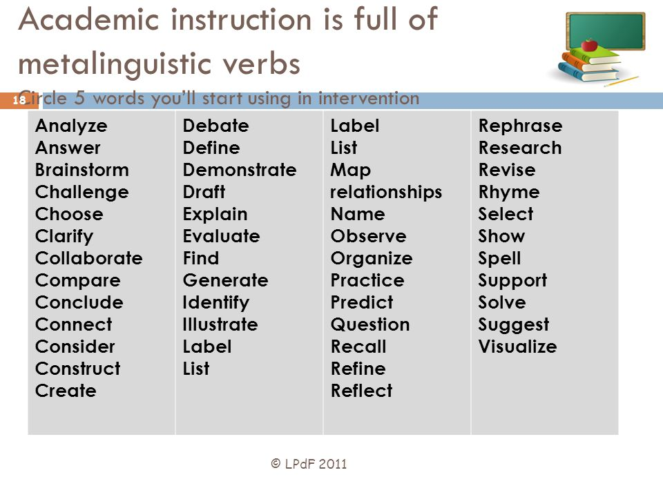 Academic instruction is full of metalinguistic verbs Circle 5 words youll start using in intervention © LPdF 2011 Analyze Answer Brainstorm Challenge