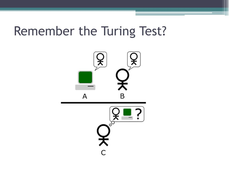 Turing Test: A test created by Alan Turing in his 1950 paper Computing Machinery and Intelligence, Loebner Prize, a competition for practical application of the Turing Test Chatterbot Some Chatterbots are actually successful Competition Extensions/Variations on the TT: Hutter Prize Reverse Turing test and CAPTCHA Minimum Intelligent Signal Test Total Turing Test