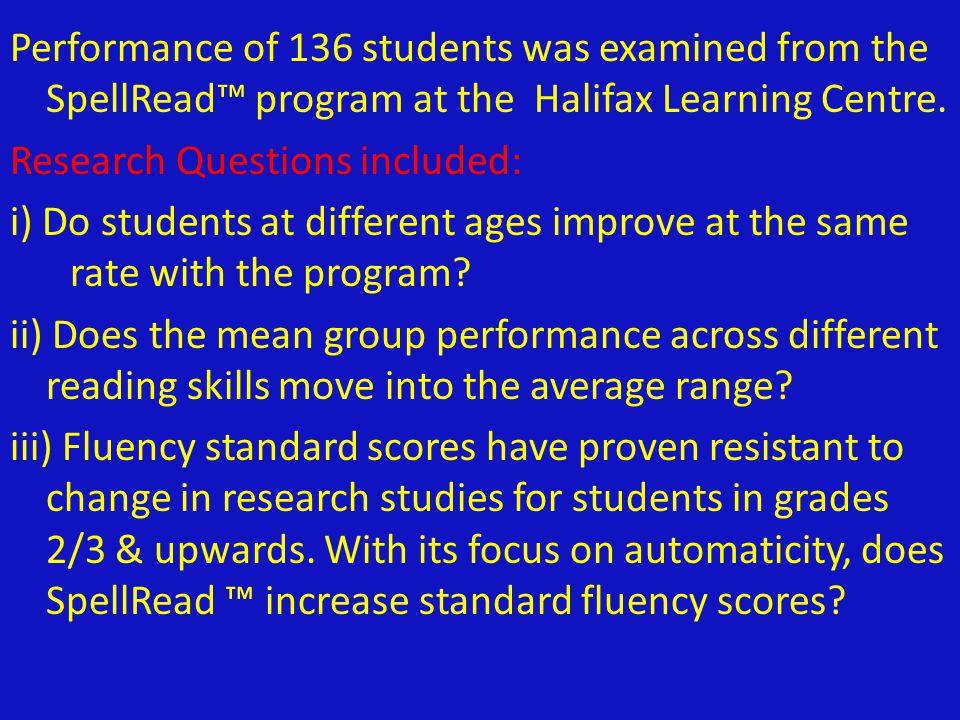 Fluency Y axis: Standard Score M=10: SD=3