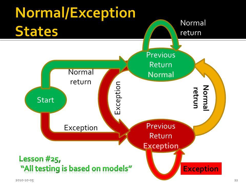 Start Normal retrun Previous Return Exception Exception Normal return Previous Return Normal Exception Normal return 2010-10-0522