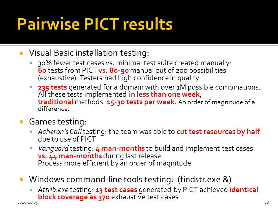 Visual Basic installation testing: 30% fewer test cases vs.