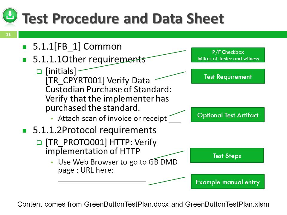 Test Procedure and Data Sheet 5.1.1[FB_1] Common 5.1.1.1Other requirements [initials] [TR_CPYRT001] Verify Data Custodian Purchase of Standard: Verify that the implementer has purchased the standard.