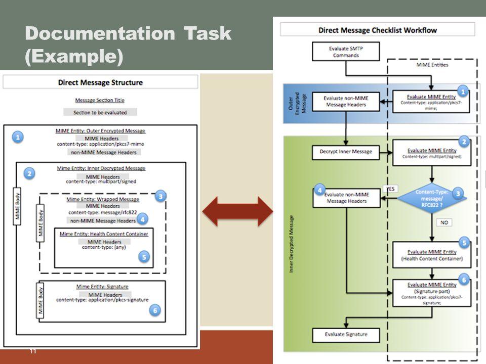 11 Documentation Task (Example)