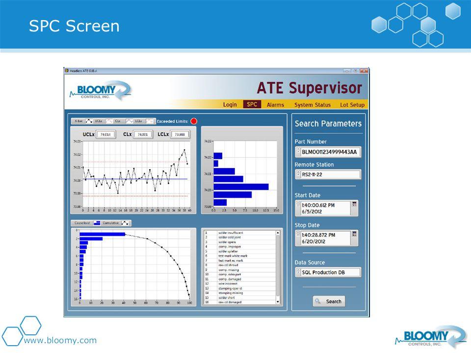 SPC Screen