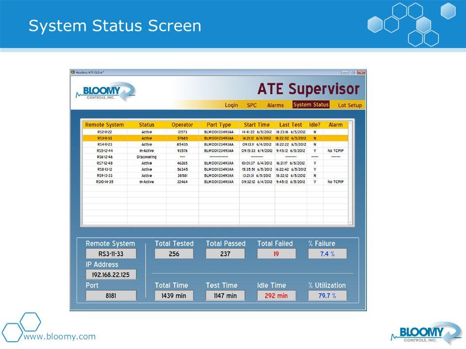 System Status Screen