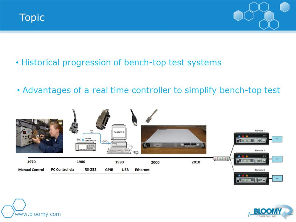 Topic Historical progression of bench-top test systems Advantages of a real time controller to simplify bench-top test